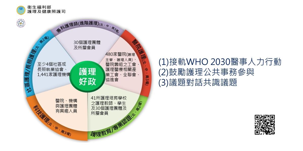 台灣護理政策-關於台灣護理,你了解多少呢?